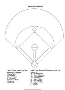Baseball Diamond Worksheet